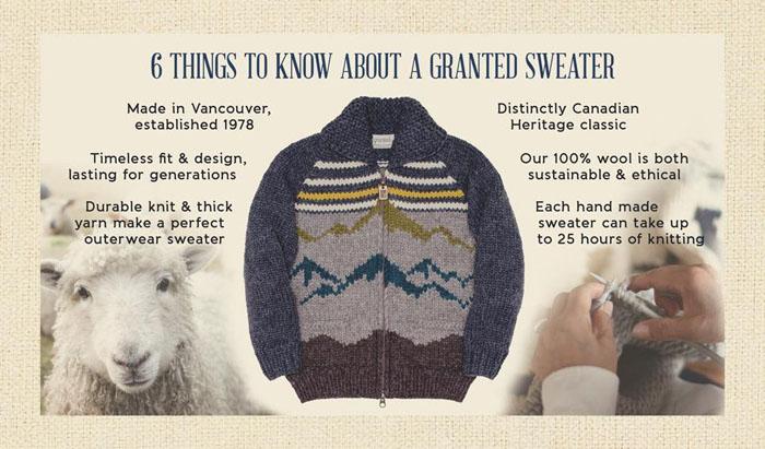 GRANTED/グランテッド